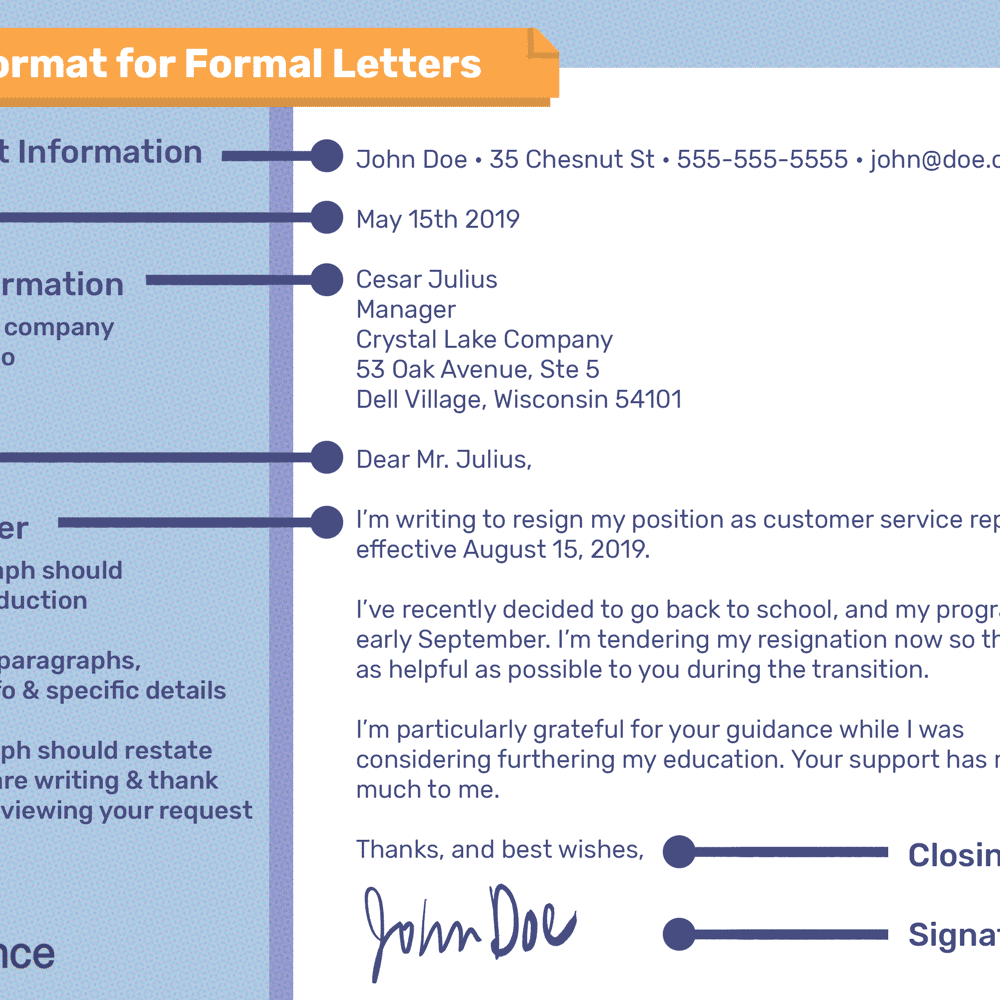 Write a letter with different texts resume action keywords