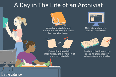 A day in the life of an archivist: Appraise materials and determine the best practices for resolving issues, maintain and update archival databases, determine the origin, importance and condition of archival materials, teach archival instruction sessions and engage in other outreach activities