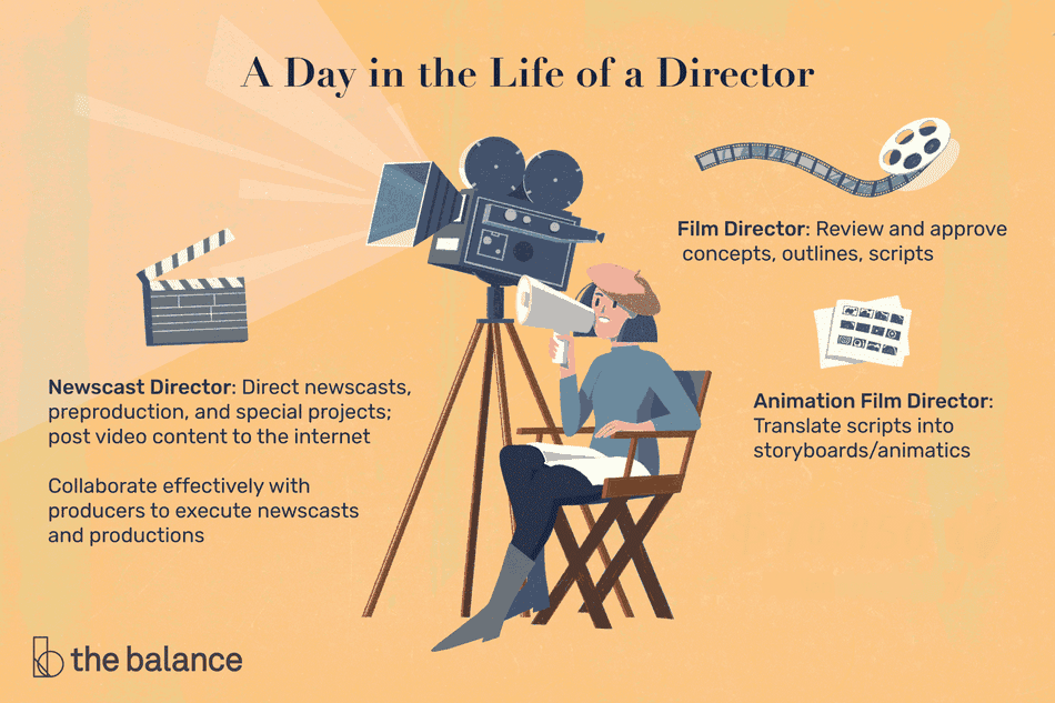 A day in the life of a director: Newscast director: Direct newscasts preproduction and special projects, post video content to the internet, collaborate effectively with producers to execute newscasts and productions; Film director: Review and approve concepts, outlines and scripts; Animation film director: Translate scripts into storyboards/animatics
