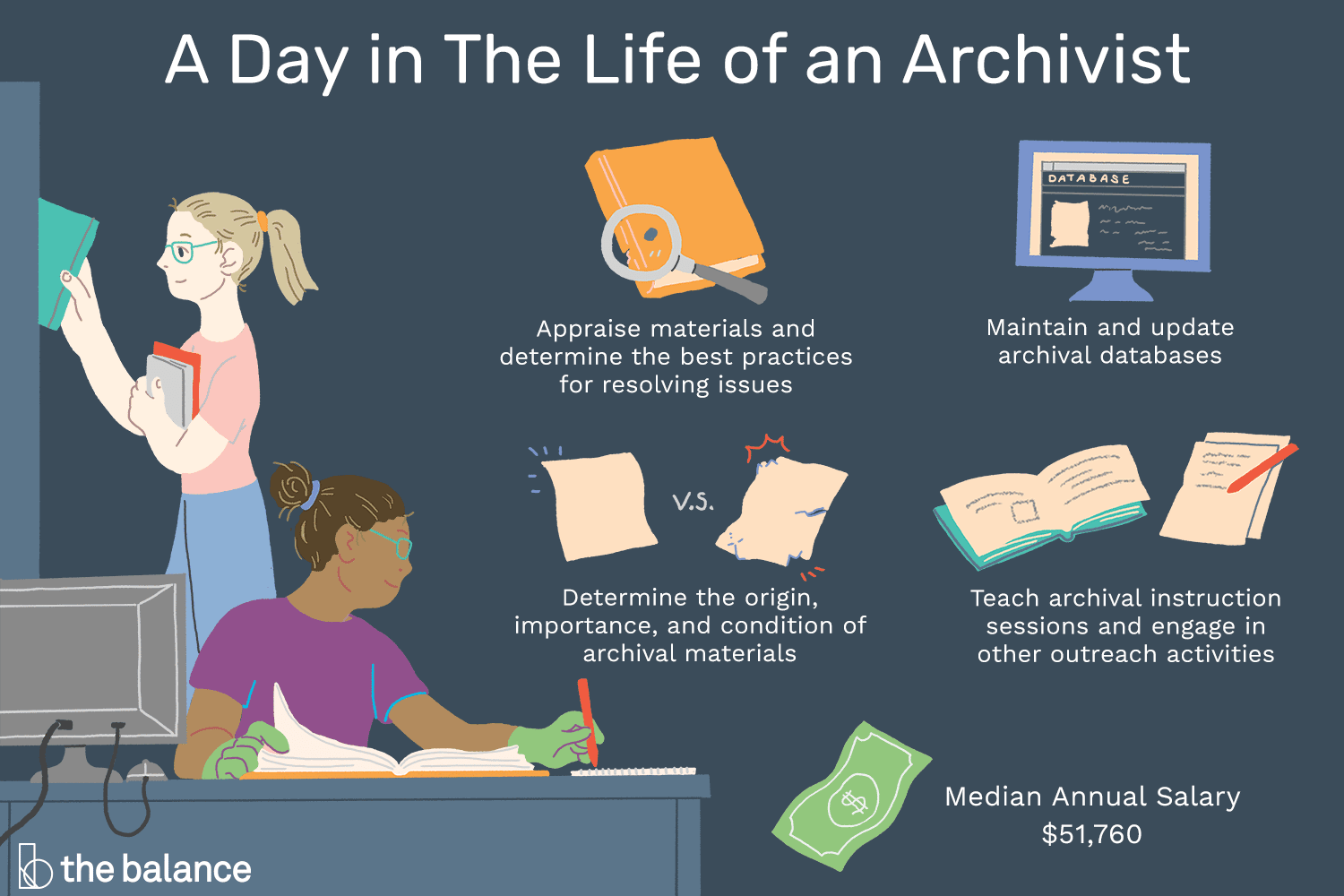 Archivist Job Description: Salary, Skills, & More