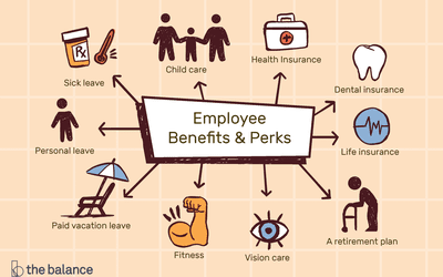 What's in a Comprehensive Employee Benefits Package?