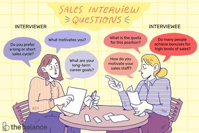 Common Sales Interview Questions and Best Answers