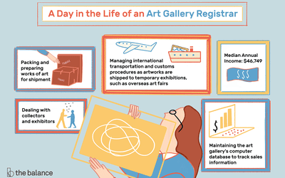 Learn About the Dimensions of Artwork