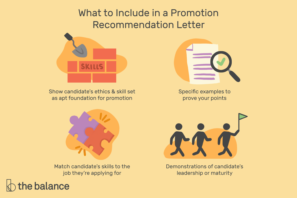 "This illustration shows what to include in a promotion recommendation letter including ""Show candidate's ethics & skill set as apt foundation for promotion,"" ""Specific examples to prove your points,"" ""Match candidate's skills to the job they're applying for,"" and ""Demonstrations of candidate's leadership or maturity."""