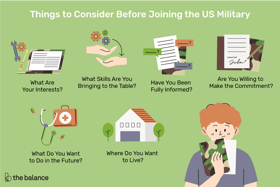 What Is The Best Military Branch >> 6 Things To Consider When Researching The Best Military Branch