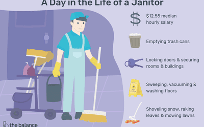 Skills for Maintenance and Janitorial Jobs