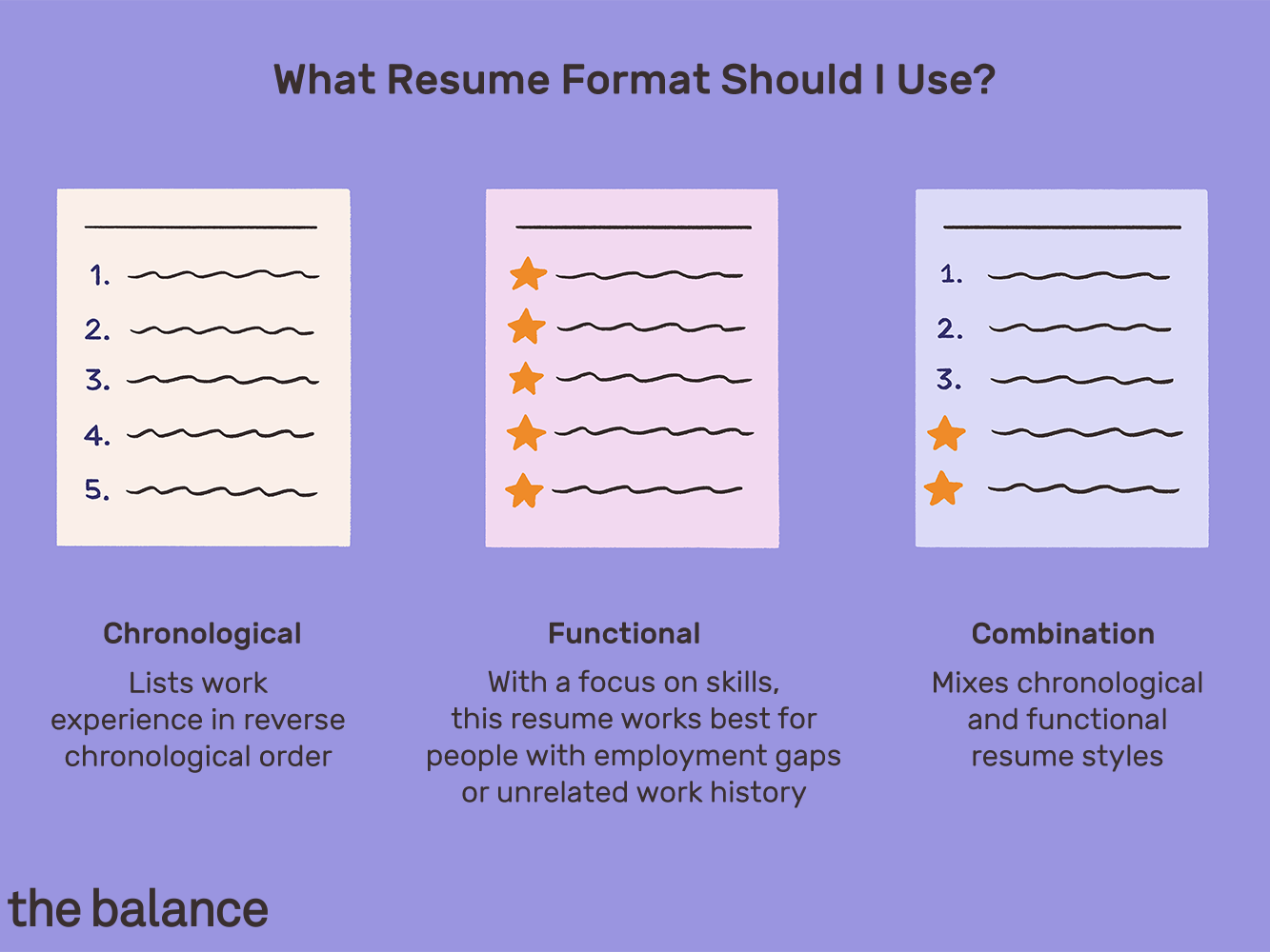Best Resume Formats With Examples And Formatting Tips