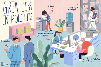 Image shows an office setting bustling with people. There is an intern by the copier, a lobbyist talking to another person, a communications coordinator working online, a pollster monitoring polls, and a campaign manager walking through the halls. Text reads: