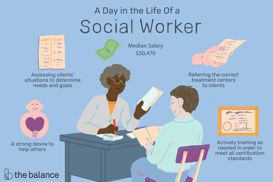 "This illustration describes: ""A day in the life of a social worker: a strong desire to help others, assessing clients' situations to determine needs and goals, median salary: $50,470, referring the correct treatment centers to clients, actively training as needed in order to meet all certification standards"" Image shows a woman social worker at a desk taking notes and papers from a younger man."
