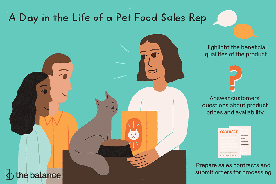 A day in the life of a pet food sales rep: Highlight the beneficial qualities of the product, answer customers' questions about product prices and availability, prepare sales contracts and submit orders for processing