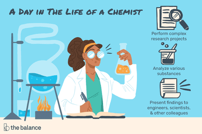 A day in the life of a chemist: Preform complex research projects, Analyze various substances, Present findings to engineers, scientists, and other colleagues