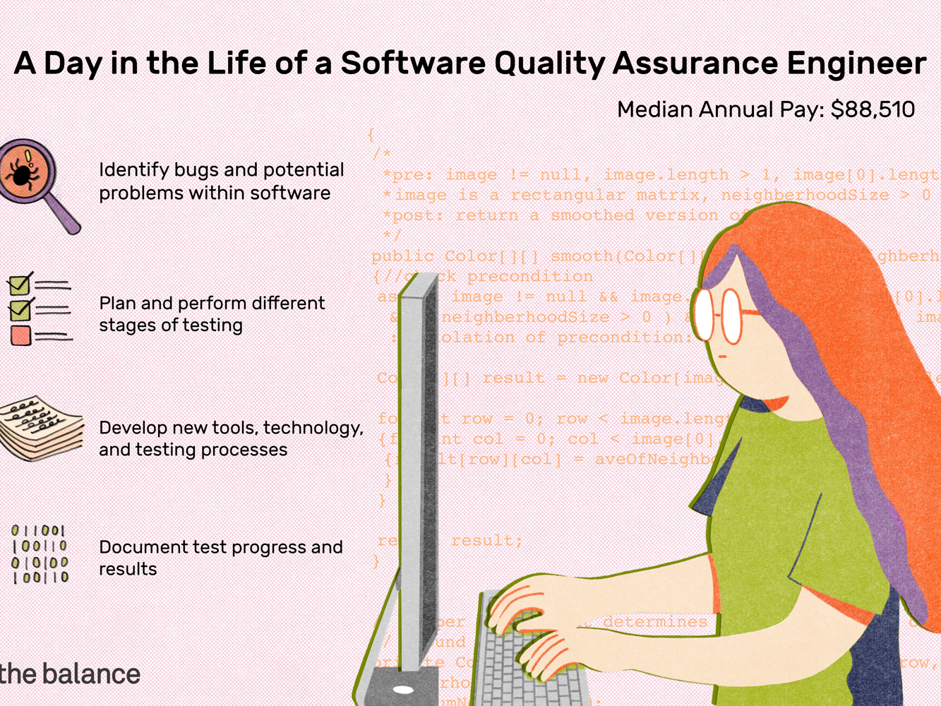 Software Quality Assurance Qa Engineer Job Description Salary Skills More