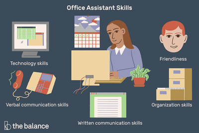 """Image shows a woman at a computer, with a calendar behind her. Text reads: """"Office assistant skills: Friendliness, organization skills, written communication skills, verbal communication skills, technology skills """""""