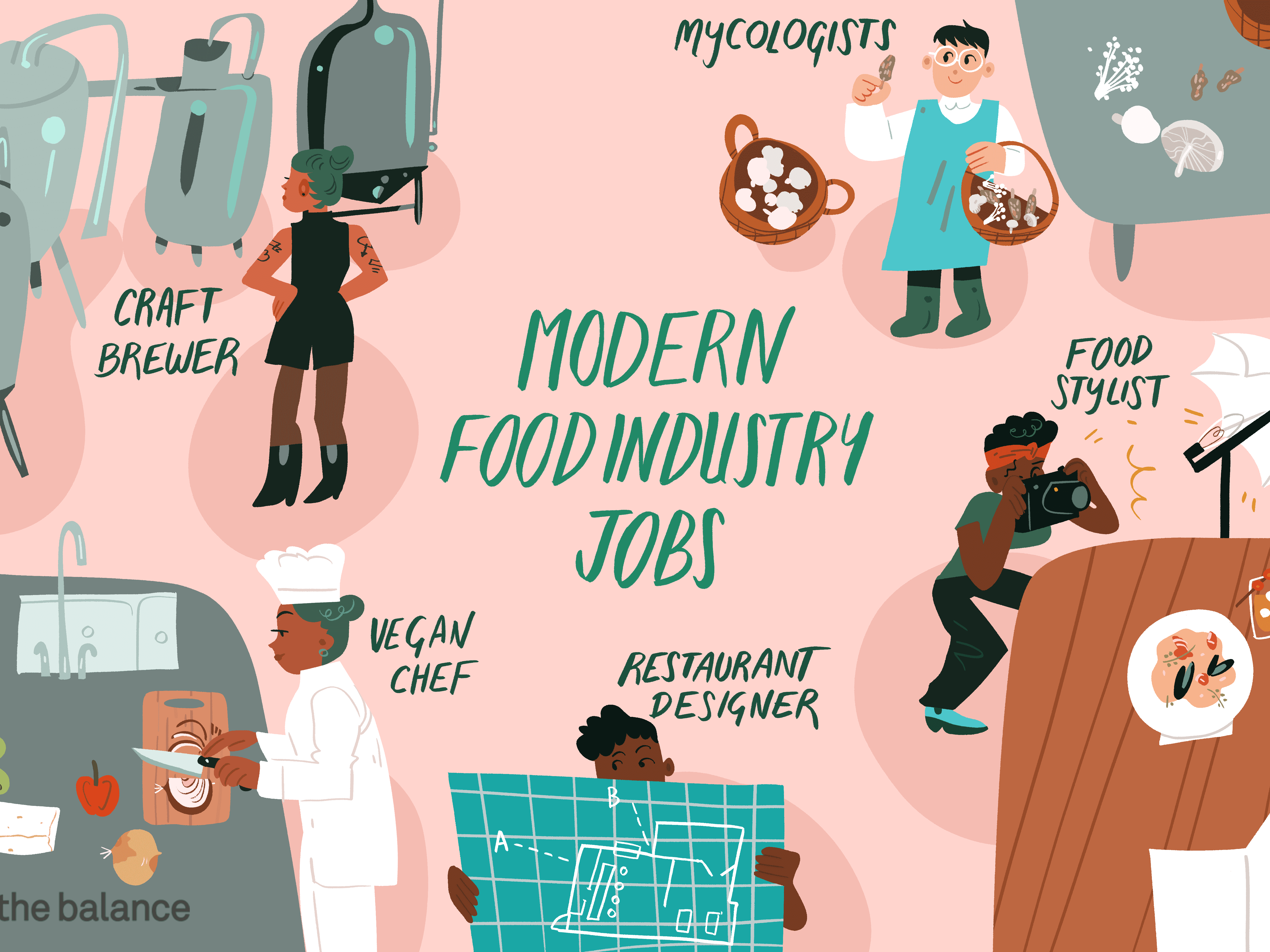 10 Cool Jobs in the Food Industry
