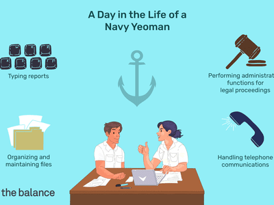 This illustration shows a day in the life of a Navy yeoman including