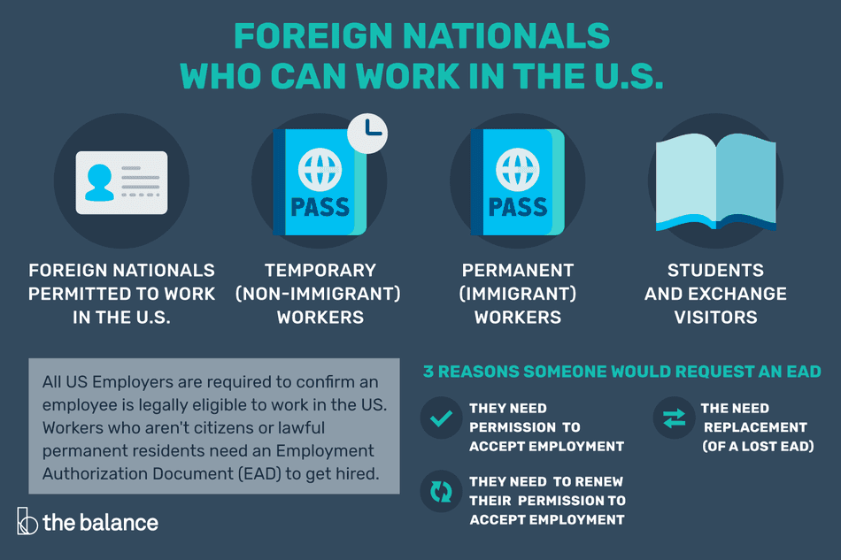 US Work permit requirements