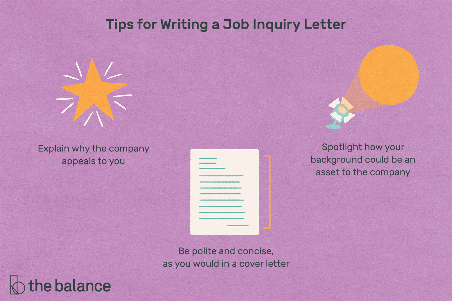 How To Write An Application Letter Query