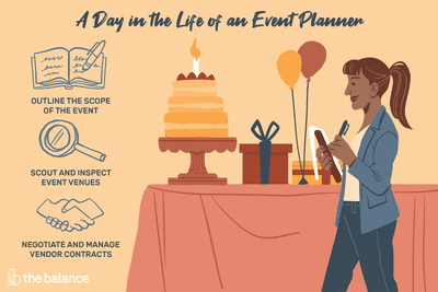 A day in the life of an event planner: Outline the scope of the event, scout and inspect event venues, negotiate and manage vendor contracts