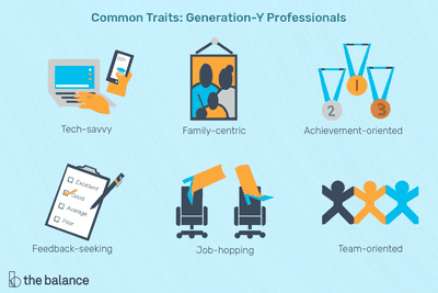 Common Characteristics of Millenial Professionals