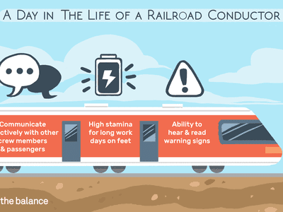 A day in the life of a railroad conductor: Communicate effectively with other crew members and passengers, High stamina for long work days on feet, Ability to hear and read warning signs