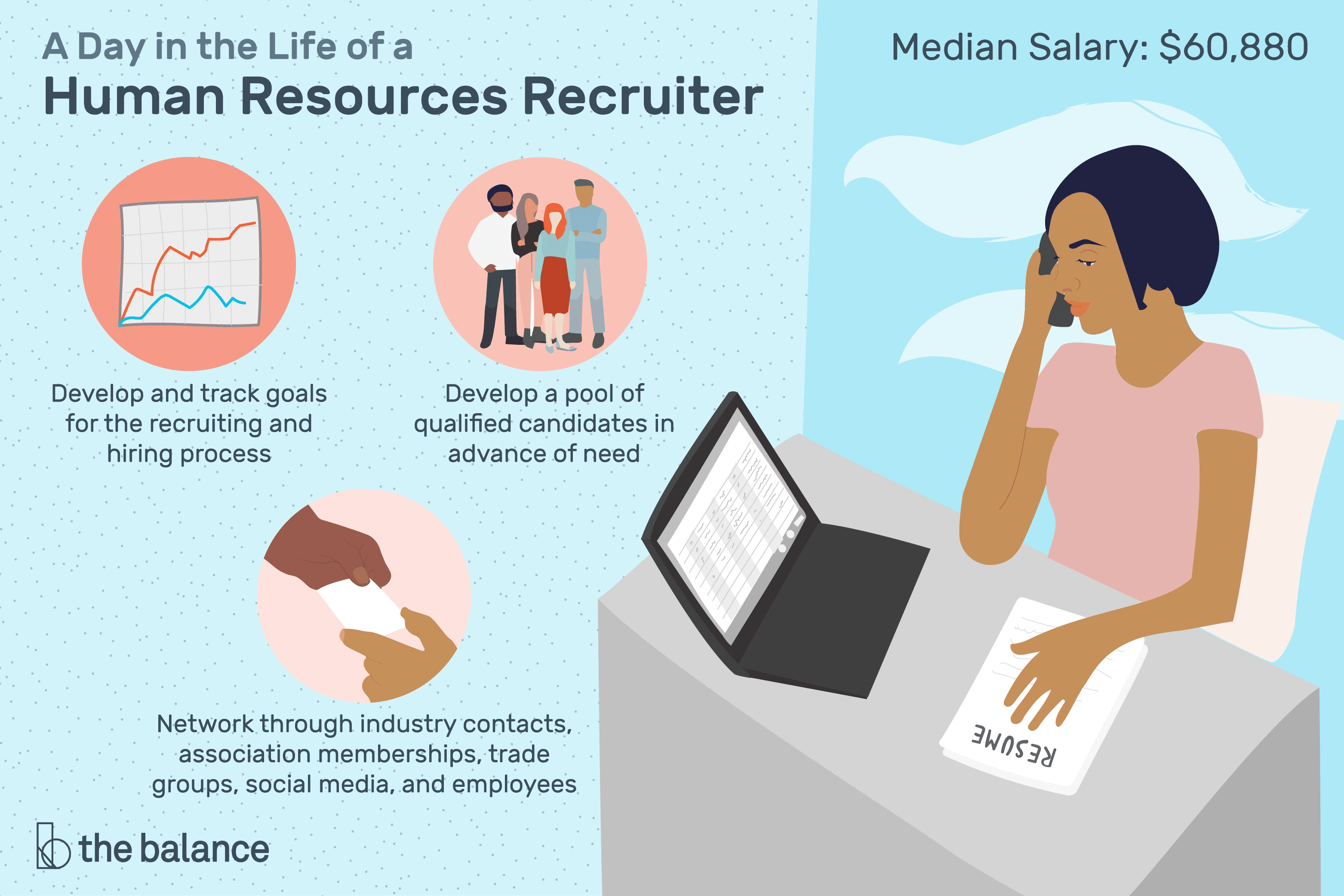 Hr Recruiter Job Description Salary Skills More