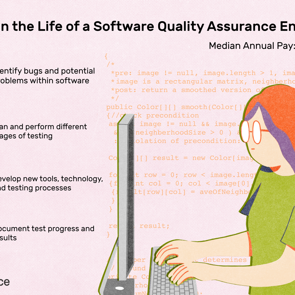 Software Quality Assurance (QA) Engineer Job Description