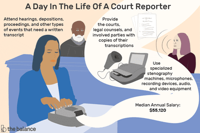 Court Reporter Job Description: Salary, Skills, & More
