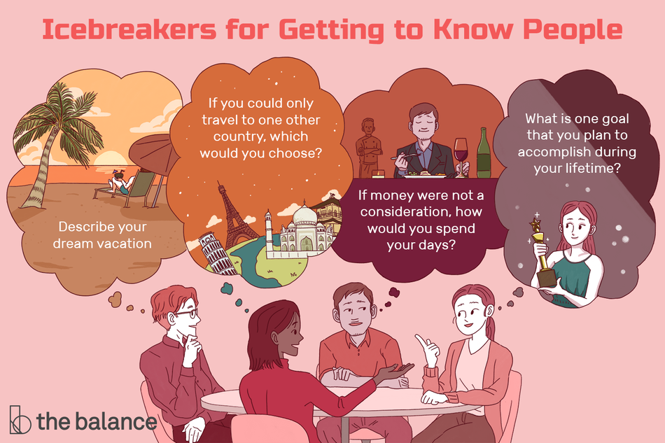 """Image shows four people sitting around a table and having a conversation. Text reads: """"Icebreakers for getting to know people: Describe your dream vacation. If you could only travel to one other country, which would you choose. If money were not a consideration, how would you spend your days? What is one goal that you plan to accomplish during your lifetime?"""