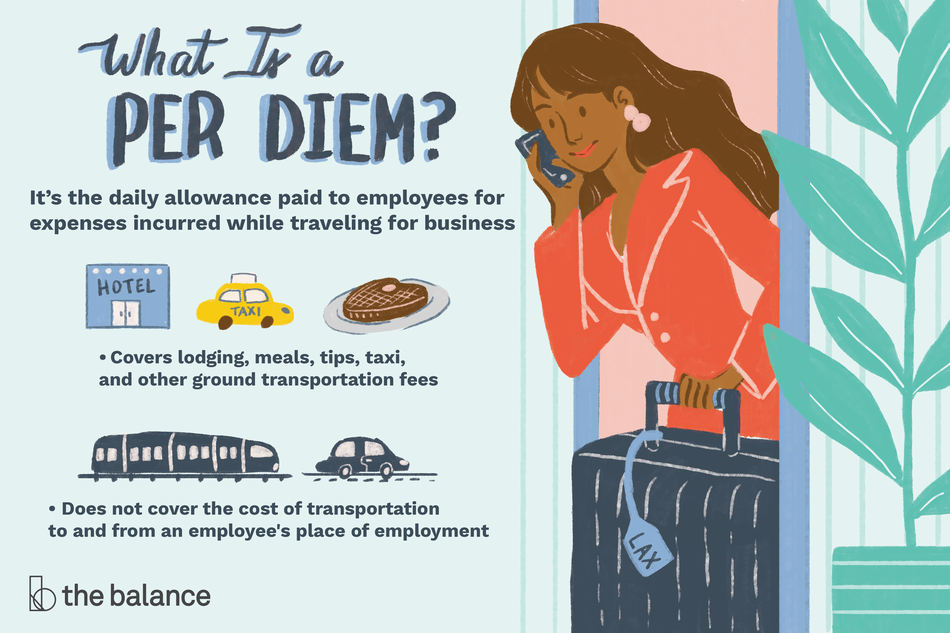 "Image shows a woman walking into a room, pulling a suitcase, on the phone, and wearing a red power suit. Text reads: ""What is a per diem? It's the daily allowance paid to employees for expenses incurred while traveling for business. Covers lodging, meals, tips, taxi, and other ground transportation fees. Does not cover the cost of transportation to and from an employee's place of employment"""