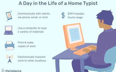 Becoming a Work-From-Home Medical Transcriptionist