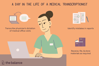 A day in the life of a medical transcriptionist: Transcribe physician's dictation of medical office visits, identify mistakes in reports, receive, file and store materials as required