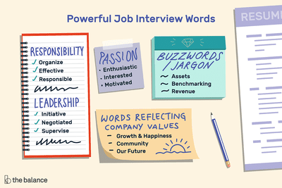 The Most Powerful Words to Use During Your Interview