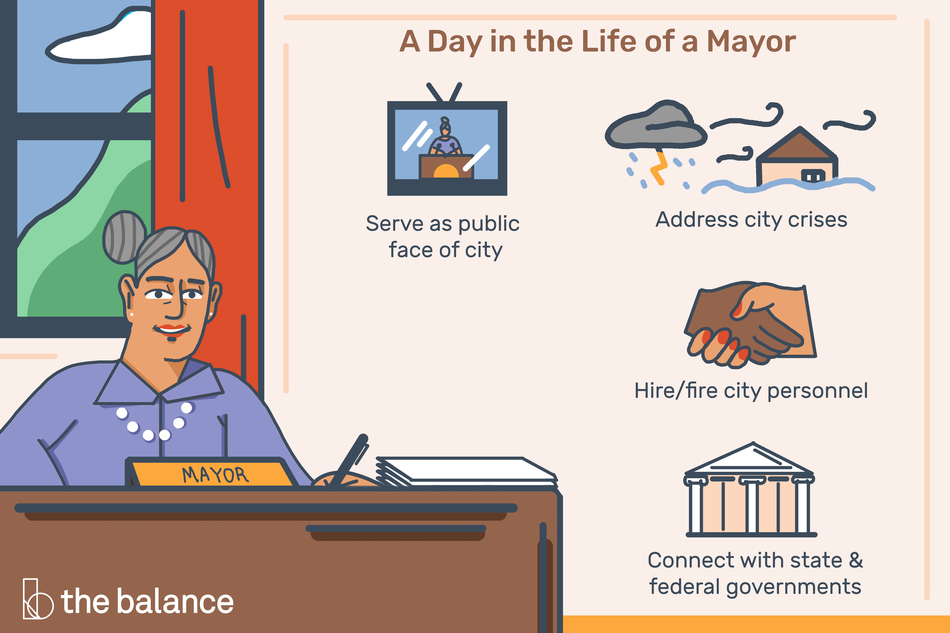 "Image shows a woman sitting at a desk that says ""mayor"" on the name plate. Text reads: ""A day in the life of a mayor: serve as public face of city; address city crises; hire/fire city personnel; connect with state & federal governments"""