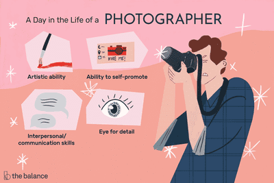 A day in the life of a photographer: Artistic quality, ability to self-promote, interpersonal/communication skills, eye for detail