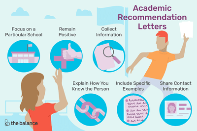 Academic recommendation letters advice for writing an academic recommendation letter expocarfo