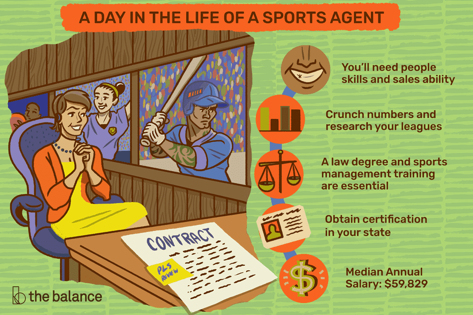 Image shows a sports agent sitting at a desk with a contract in front of her and posters of famous athletes next to her. Text reads: