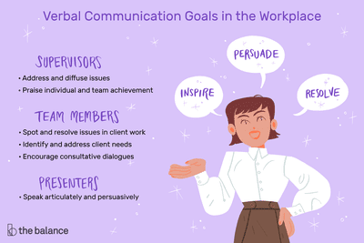 Verbal Communication Skills List and Examples