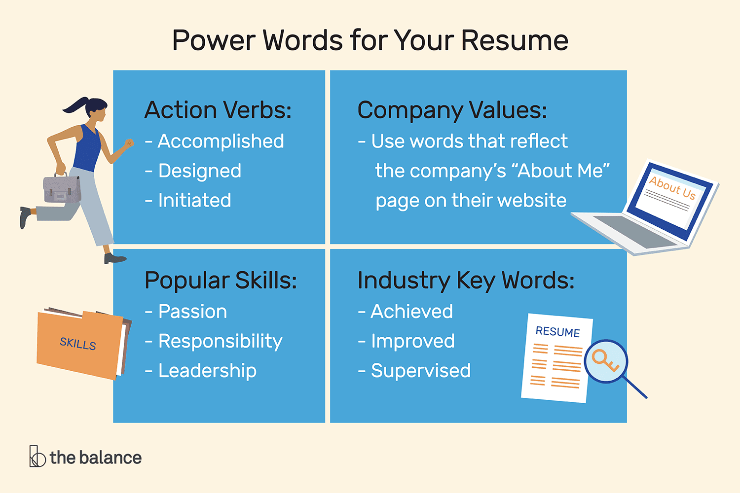 don't miss the top power words to use in your resume