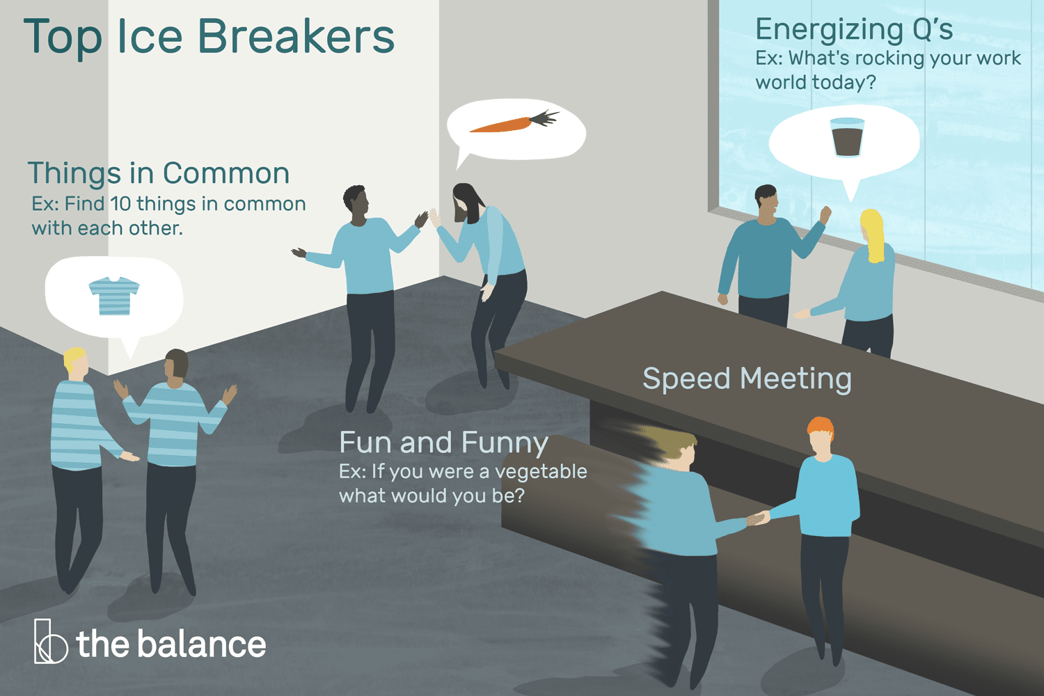 10 Fun Icebreaker Games for Any Work Event