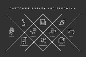 Customer Survey and Feedback