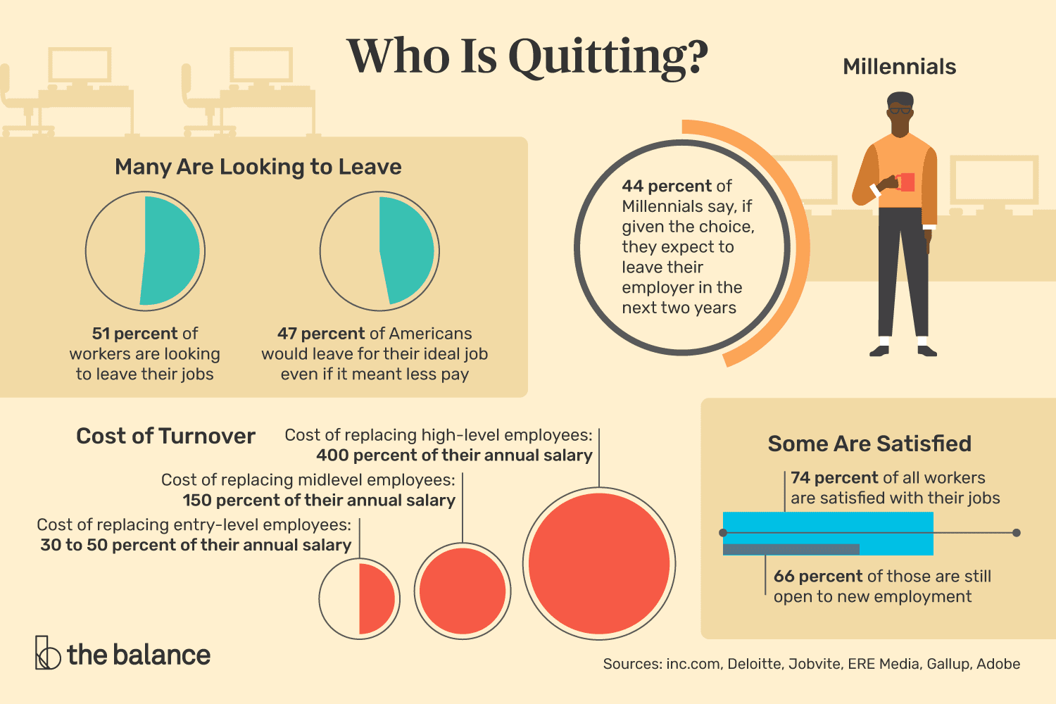 the best  and worst  reasons for leaving a job