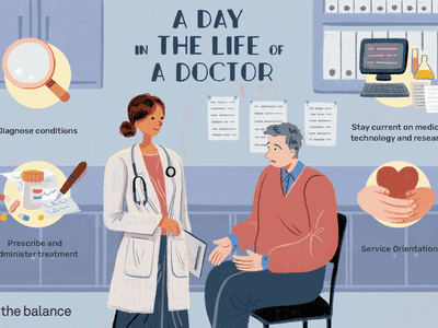 A day in the life of a doctor: diagnose conditions, stay current on medical technology and research, prescribe and administer treatment, service orientation