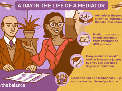 A day in the life of a mediator: Administer the process known as
