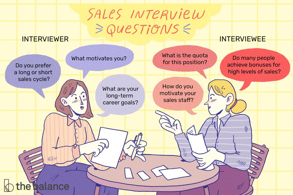 """Image shows two women at a table with papers in front of them. Text reads: """"sales interview questions: interviewer: do you prefer a long or short sales cycle? what motivates you? what are your long-term career goals? Interviewee: do many people achieve bonuses for high levels of sales? what is the quota for this position? how do you motivate your sales staff?"""""""