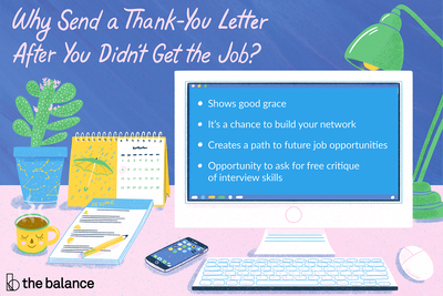 This illustration is about why you should send a thank-you letter after you didn't get the job. It shows good grace, offers a chance to build your network, creates a path to future job opportunities, and is an opportunity to ask for a critique of your interview skills.