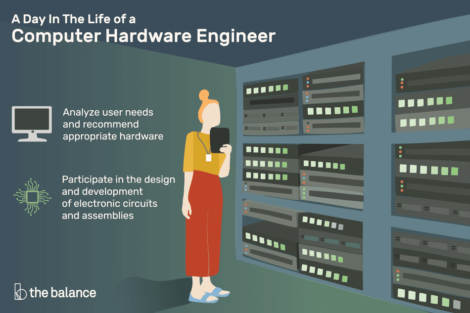 A day in the life of a computer hardware engineer: Analyze user needs and recommend appropriate hardware; participate in the design and development of electronic circuits and assemblies