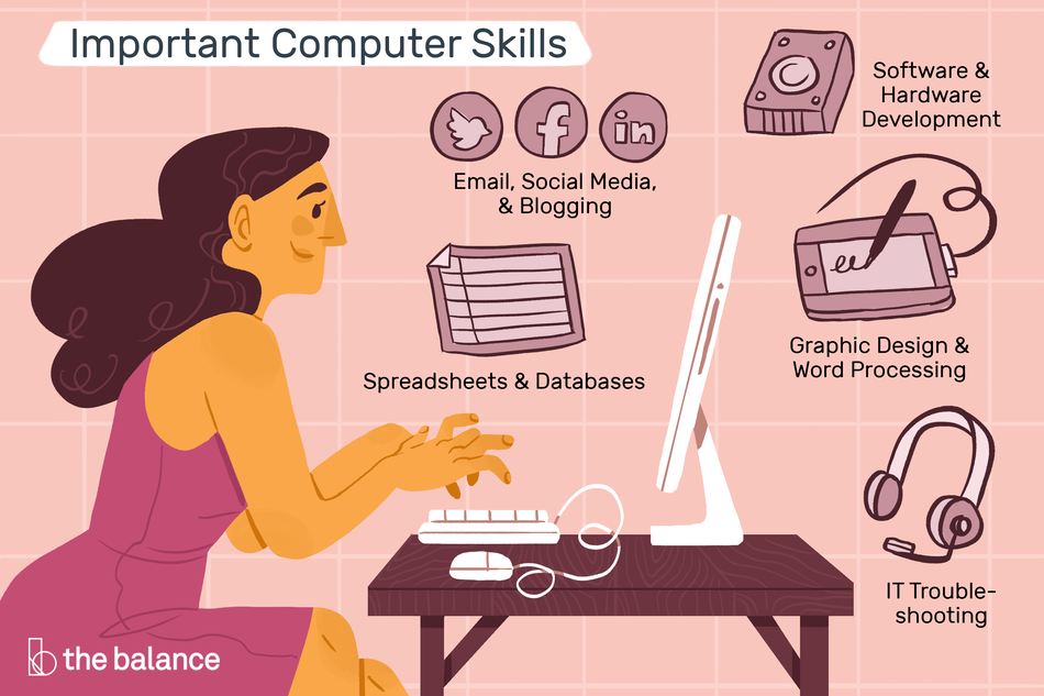 Important computer skills for workplace success