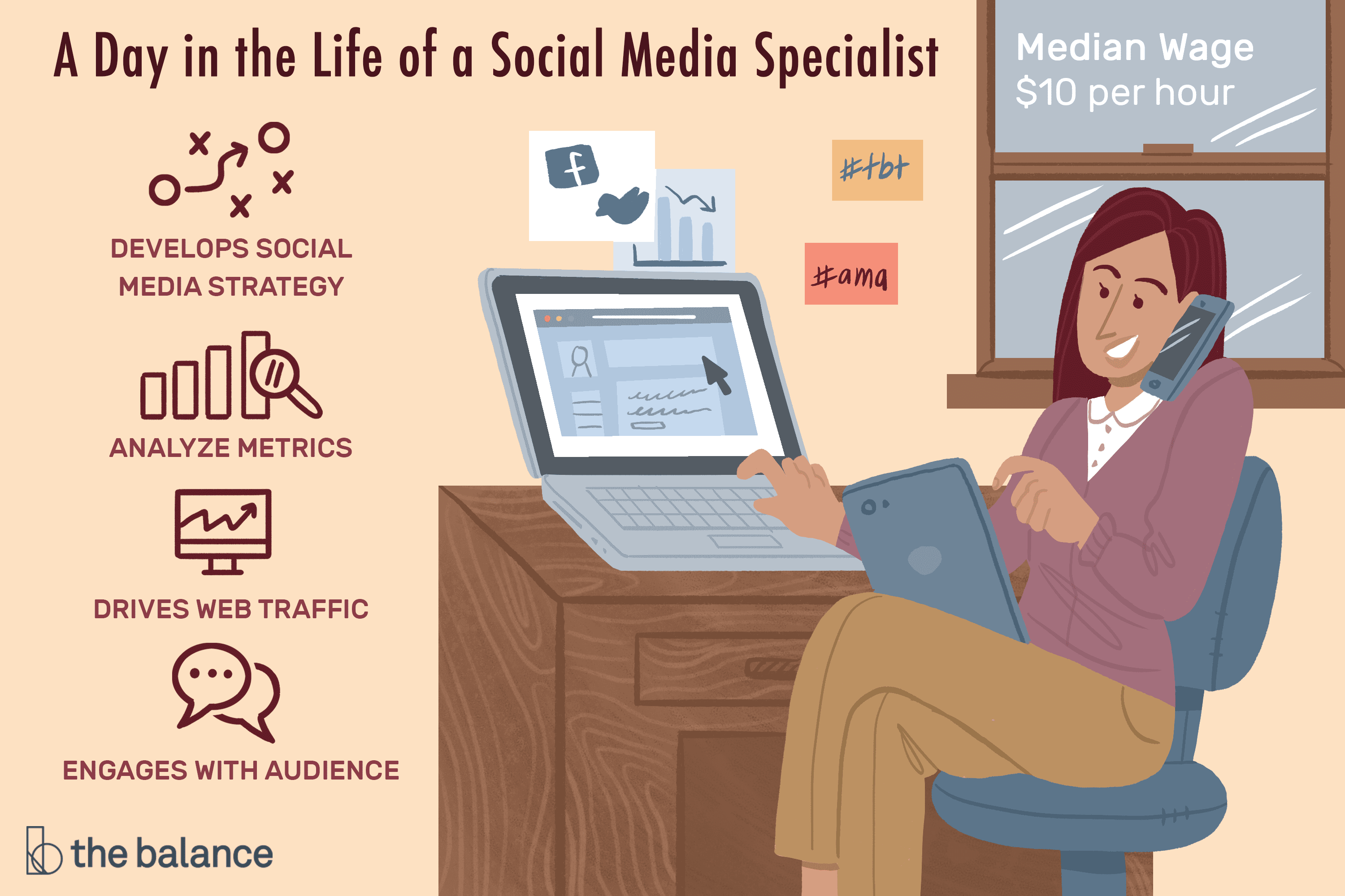 social media specialist job description  salary  u0026 more