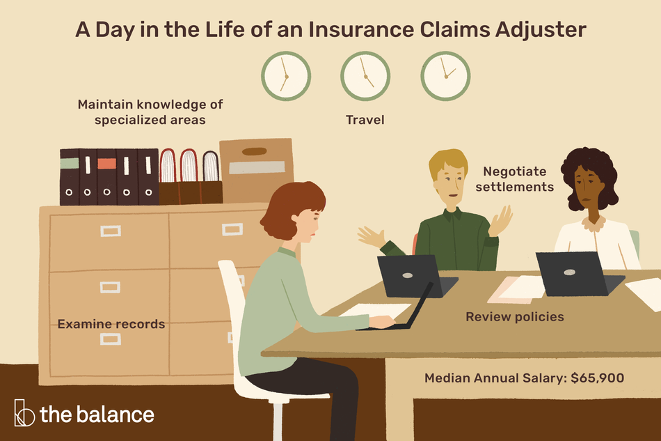 "This illustration describes a day in the life of an insurance claims adjuster including ""Maintain knowledge of specialized areas,"" ""Travel,"" ""Negotiate settlements,"" ""Review policies,"" and ""Median Annual Salary: $65,900."""