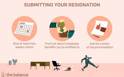 resignation letter formatting tips